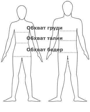 Размеры спецодежды